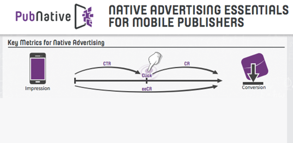 native advertising essentials
