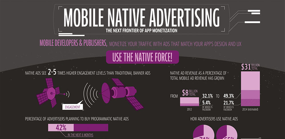 mobile native advertising