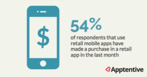 The Path to Retail Mobile App Success: 5 Tips to Improve User Experience