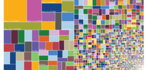 iphone 6 android fragmentation