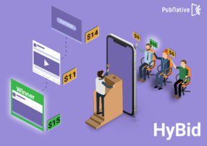 HyBid SDK monetization publisher programmatic