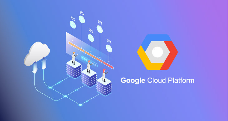 Verve Group Google Cloud Computing